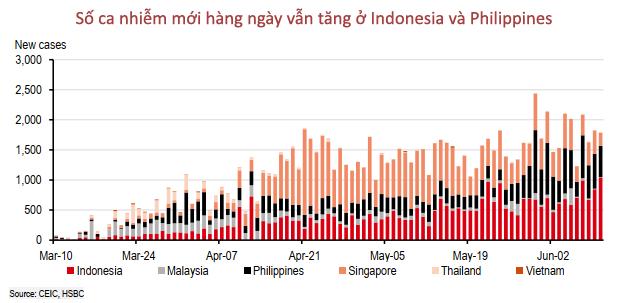 15 biểu đồ lý giải vì sao Việt Nam là ứng viên sáng giá Top đầu cho 'bong bóng du lịch'!  - Ảnh 12.