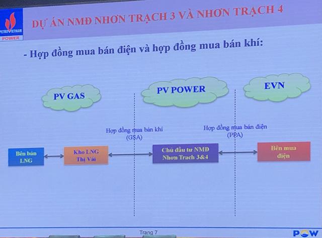 Họp ĐHĐCĐ PV Power: Lãi 6 tháng đầu năm ước hoàn thành 76% kế hoạch năm - Ảnh 2.