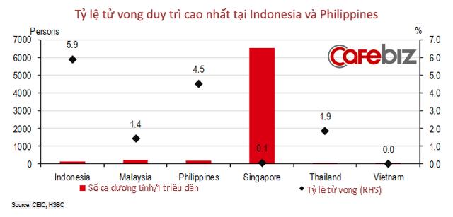 15 biểu đồ lý giải vì sao Việt Nam là ứng viên sáng giá Top đầu cho 'bong bóng du lịch'!  - Ảnh 3.