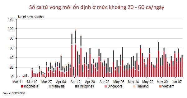 15 biểu đồ lý giải vì sao Việt Nam là ứng viên sáng giá Top đầu cho 'bong bóng du lịch'!  - Ảnh 4.