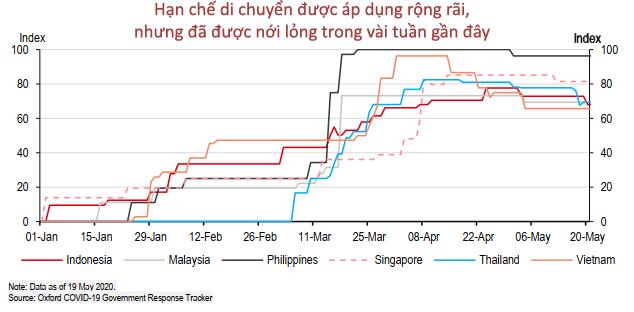 15 biểu đồ lý giải vì sao Việt Nam là ứng viên sáng giá Top đầu cho 'bong bóng du lịch'!  - Ảnh 5.