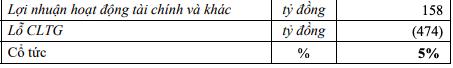 EVNGenco 3 lên kế hoạch LNTT tăng 71%, tiếp tục trả nợ vay thêm 5.314 tỷ đồng - Ảnh 2.