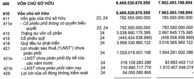 Coteccons (CTD) tăng trần, Trưởng phòng Tài chính muốn thoái vốn - Ảnh 2.