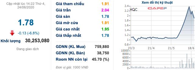 Địa ốc Hoàng Quân (HQC) đầu tư dự án Nhà ở xã hội tại Bình Thuận, doanh thu dự kiến 1.100 tỷ đồng - Ảnh 1.
