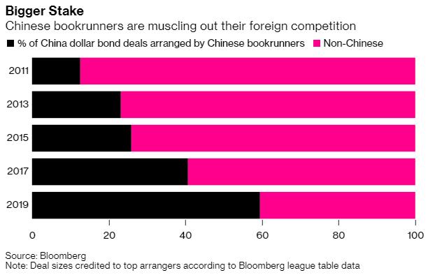 Ngoài chính trị, Trung Quốc đang kìm kẹp nền kinh tế Hồng Kông như thế nào? - Ảnh 2.