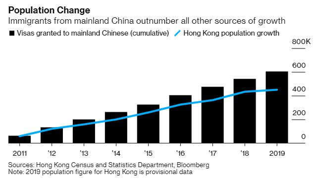 Ngoài chính trị, Trung Quốc đang kìm kẹp nền kinh tế Hồng Kông như thế nào? - Ảnh 3.