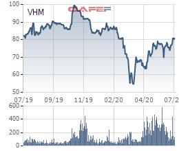 Vinhomes dự kiến đầu tư khu phức hợp Hạ Long Xanh trị giá 10 tỷ USD - Ảnh 1.