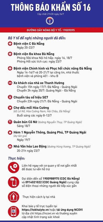 Thông báo khẩn số 16: Tìm người đến 7 địa điểm ở Đà Nẵng và Quảng Ngãi - Ảnh 1.