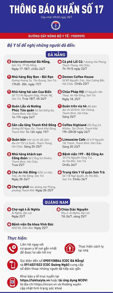 Thông báo khẩn: Tìm người từng đến 20 địa điểm tại Đà Nẵng và Quảng Nam - Ảnh 1.