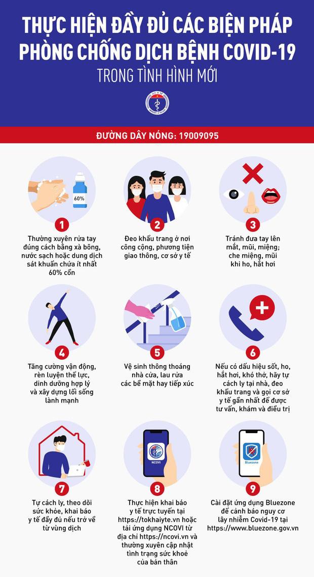 Bộ Y tế khuyến cáo 9 biện pháp mới nhất trong công tác phòng chống dịch COVID-19 mà mọi người dân đều nên biết - Ảnh 2.