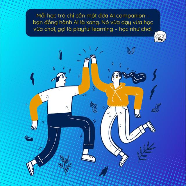 Chuyên gia nhượng quyền Nguyễn Phi Vân: Nhiều bạn trẻ khó 'sống sót' nếu không chịu cập nhật những kỹ năng mới giữa thời đại của trí thông minh nhân tạo, tự động hóa, robot... - Ảnh 5.