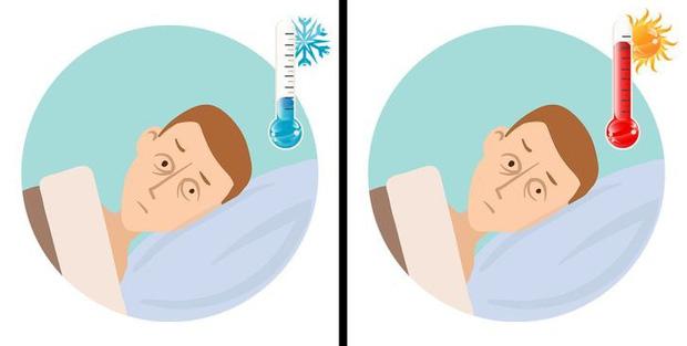 Cứ đến đúng giờ đó giữa đêm lại tỉnh giấc, nghe thì kinh dị nhưng hóa ra đều có lý do cả - Ảnh 3.