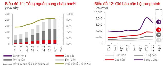 Bất động sản vùng ven TP HCM lên sóng - Ảnh 1.