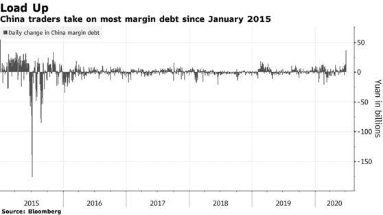 Financial Times: Cơn sốt dùng đòn bẩy đầu tư tại Trung Quốc bùng lên, nguy cơ bong bóng chứng khoán lại nổ tung - Ảnh 2.