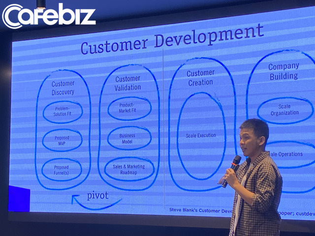 Co-Founder Amanotes giải thích nguyên do startup này không gọi vốn vẫn sống tốt và tiết lộ về framework 'ma thuật' mà họ đang theo đuổi  - Ảnh 1.