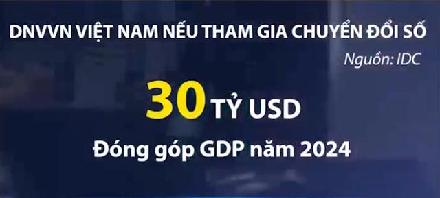 Đại dịch COVID-19: Lửa thử vàng giới doanh nhân Việt - Ảnh 2.