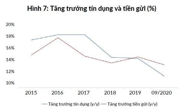 WB: Dư địa tài khóa của Việt Nam đang thu hẹp - Ảnh 1.