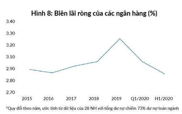 WB: Dư địa tài khóa của Việt Nam đang thu hẹp - Ảnh 2.
