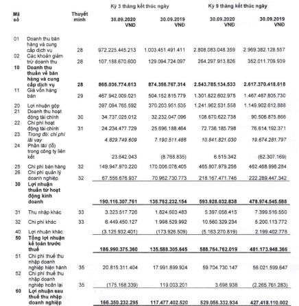 Dược Hậu Giang (DHG): LNST 9 tháng tăng 24% lên mức 529 tỷ đồng, vẫn còn hơn 2.100 tỷ đồng tiền gửi trong ngân hàng - Ảnh 1.