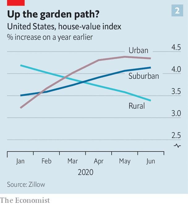 Ba yếu tố khiến giá bất động sản toàn cầu vẫn tiếp tục tăng bất chấp đại dịch - Ảnh 2.
