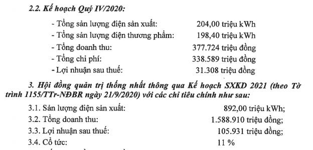 Nhiệt điện Bà Rịa (BTP) dự báo lợi nhuận quý cuối năm giảm 79% về mức 31 tỷ đồng - Ảnh 1.