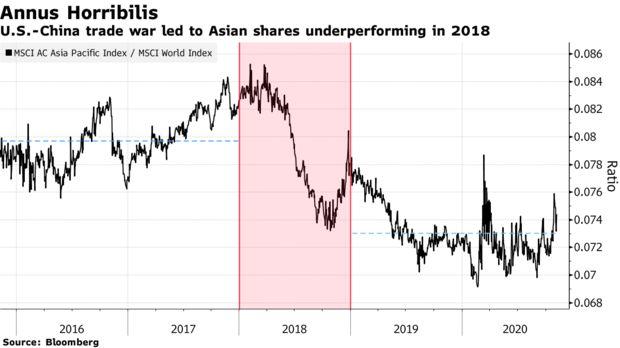 Bước vào những ngày cuối cùng của nhiệm kỳ, liệu Tổng thống Trump còn khả năng khiến thị trường tài chính náo loạn?  - Ảnh 3.