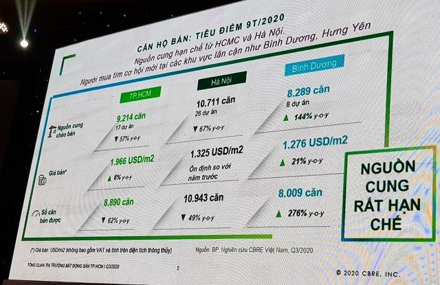 Đại diện CBRE Việt Nam: Khu Đông sẽ là xu hướng phát triển tương lai của Hà Nội và TP HCM - Ảnh 1.