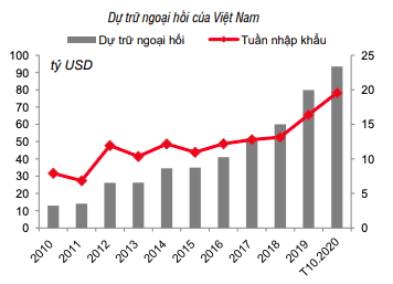 Ngân hàng Nhà nước bơm 30.000 tỷ đồng ra thị trường - Ảnh 1.