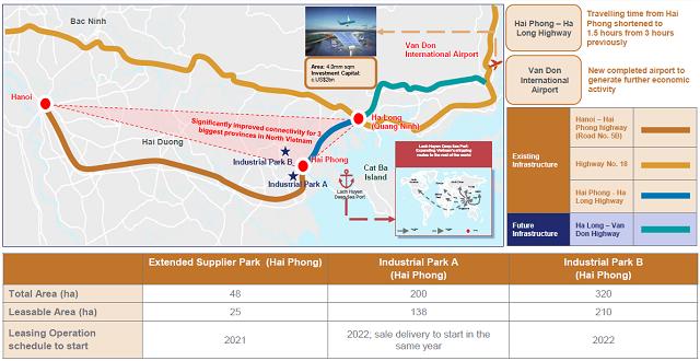 Vinhomes dự kiến bàn giao 11.000 sản phẩm quý IV, cho thuê hơn 370 ha đất khu công nghiệp từ 2021 - Ảnh 3.