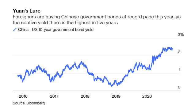 Bloomberg: Trung Quốc sẵn sàng cho một thế giới không có ông Trump - Ảnh 1.