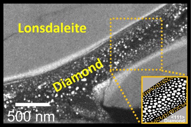 Đột phá: Lần đầu tiên các nhà khoa học tạo ra kim cương ở nhiệt độ phòng  - Ảnh 1.
