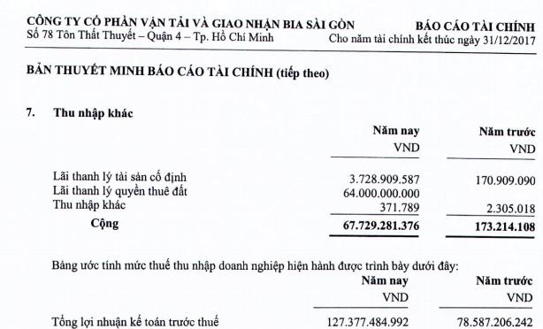 Sang tay đất vàng 78 Tôn Thất Thuyết, Sabetran và Trung Thuỷ Group bỏ túi bao nhiêu tiền? - Ảnh 1.