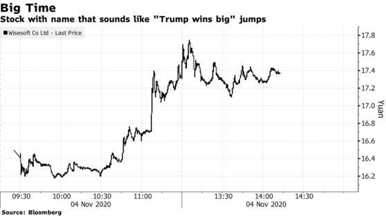 Cổ phiếu Trump thắng lớn tăng vọt trên sàn Thượng Hải - Ảnh 1.