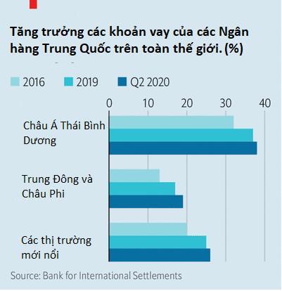 Cuộc xâm lăng bất ngờ của các ngân hàng Trung Quốc vào thị trường tài chính toàn cầu - Ảnh 1.