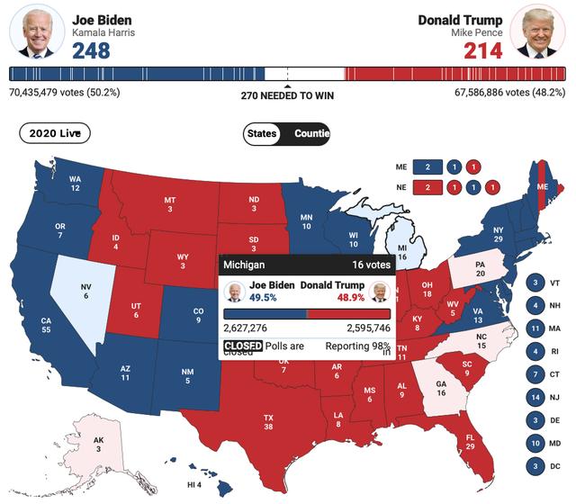 [Cập nhật] Ông Joe Biden gần như nắm chắc phần thắng ở Wisconsin; phe ông Trump đệ đơn kiện, yêu cầu Michigan kiểm phiếu lại - Ảnh 1.