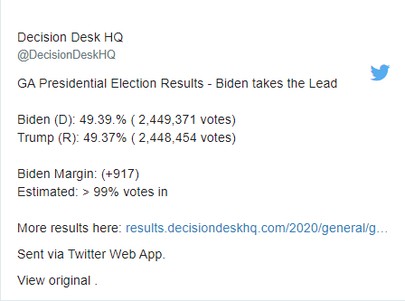 [Cập nhật] Ông Biden đã có nhiều hơn 917 phiếu ở Georgia, ông Trump gặp bất lợi lớn - Ảnh 1.
