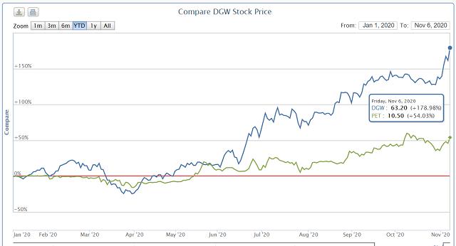 Trở thành nhà phân phối mới của Apple, Digiworld và Petrosetco lãi lớn trong quý III - Ảnh 4.