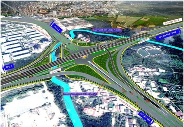 Loạt dự án hạ tầng tác động mạnh mẽ đến sự tăng giá của đất nền suốt từ Bắc đến Nam - Ảnh 6.