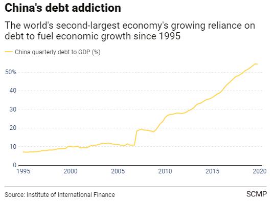 Nghiện tín dụng đen, thế hệ Y đang thổi bùng lên cuộc khủng hoảng nợ ở Trung Quốc - Ảnh 1.