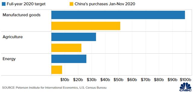 Trung Quốc sắp 'thất hứa' với Mỹ trong thương mại - Ảnh 2.