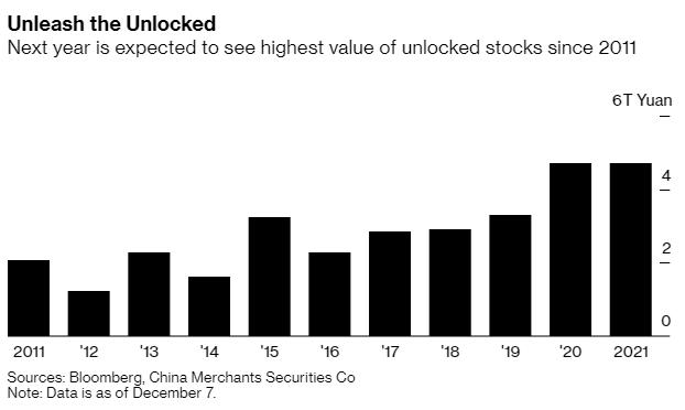 Áp lực doanh nghiệp vỡ nợ vẫn chưa dứt, TTCK Trung Quốc còn đối mặt với nỗi ám ảnh trị giá 722 tỷ USD - Ảnh 1.