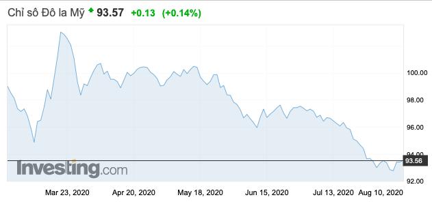 Dòng tiền mới đang chảy mạnh ra thị trường - Ảnh 2.