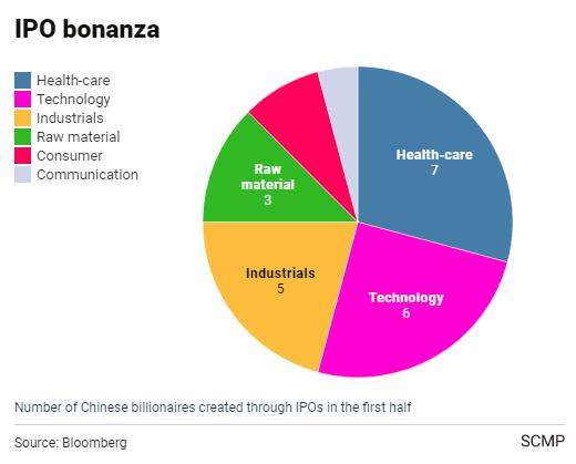 Tại sao đứa con tinh thần trị giá hàng nghìn tỷ USD của Chủ tịch Tập Cận Bình lại trở thành động lực tăng trưởng tiếp theo cho Trung Quốc?  - Ảnh 2.