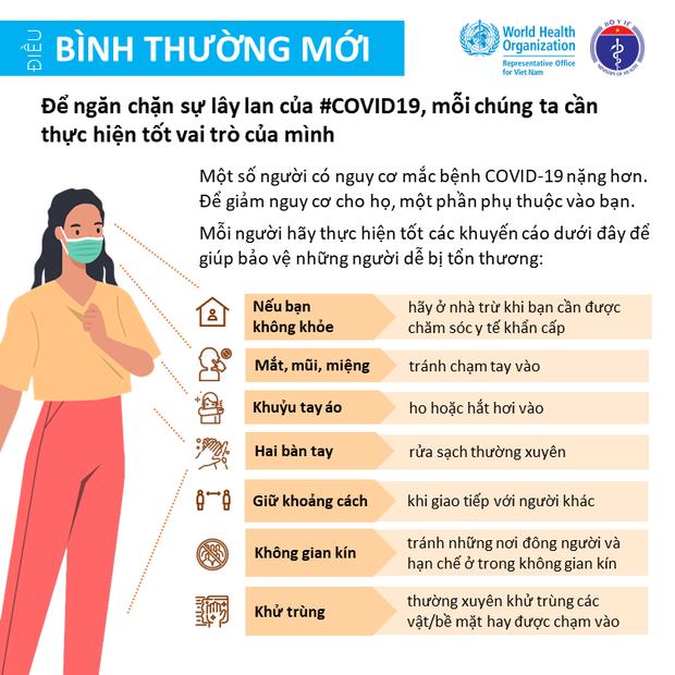 Bộ Y tế và Văn phòng WHO tại Việt Nam nhấn mạnh một vài điểm cần lưu ý để giảm thiểu nguy cơ lây nhiễm COVID-19 cho mỗi người - Ảnh 1.