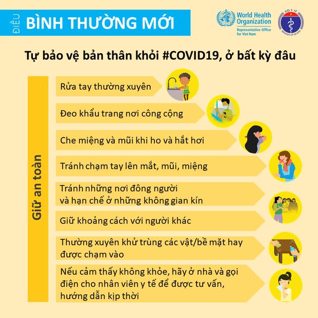 Bộ Y tế và Văn phòng WHO tại Việt Nam nhấn mạnh một vài điểm cần lưu ý để giảm thiểu nguy cơ lây nhiễm COVID-19 cho mỗi người - Ảnh 11.