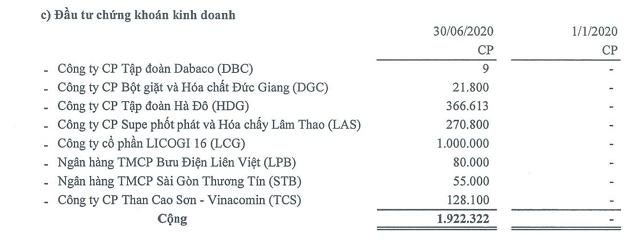 Công ty sách ở Hà Nội mang tiền gửi đi mua cổ phiếu - Ảnh 1.