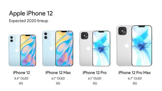 Thêm loạt tin tức mới về iPhone 12, gần như không có củ sạc lẫn tai nghe! - Ảnh 2.