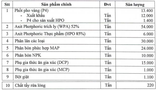 Doanh nghiệp Việt sản xuất thành công Chloramine B, chất phun khử trùng diệt khuẩn virus Corona - Ảnh 2.