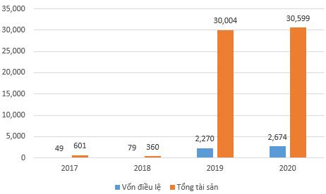 """Vua đào hầm Hồ Minh Hoàng: Góp mặt tại 7 dự án cao tốc, """"hô biến"""" công ty tí hon trên sàn thành tập đoàn hạ tầng với tài sản hơn 30.000 tỷ đồng - Ảnh 4."""