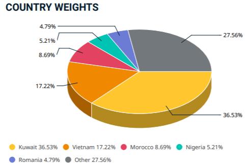Dòng vốn ETFs đổ mạnh vào thị trường, vì sao khối ngoại vẫn bán ròng miệt mài trên TTCK Việt Nam? - Ảnh 2.